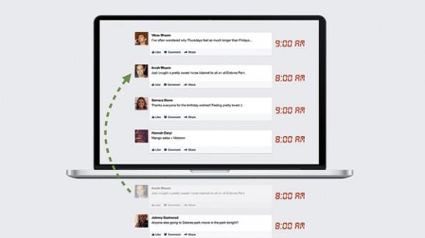 Facebook Algorithmus