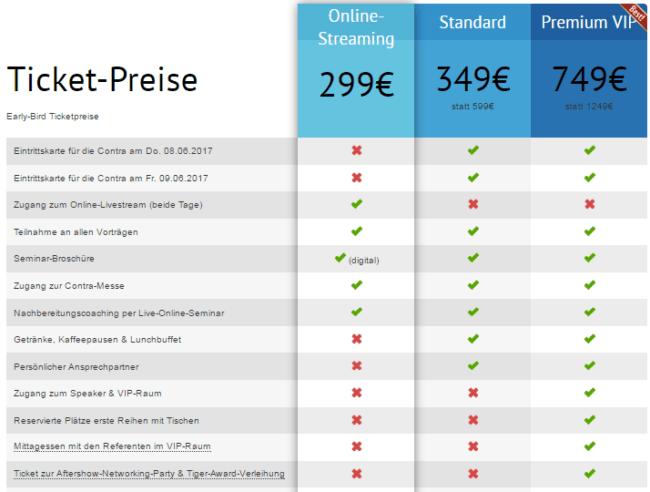 ticketpreise-contra