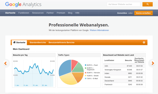 Die Besucherzahlen einer Webseite herausfinden mit Google Analytics