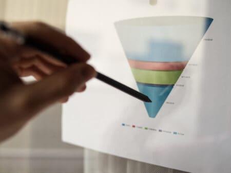 Sales Funnels helfen dir dabei deine Produkte noch besser zu verkaufen.