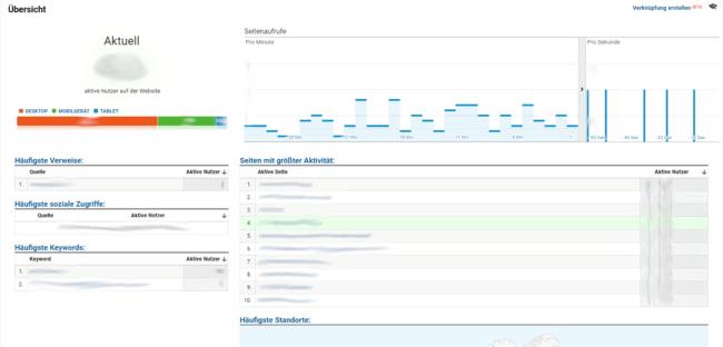 Google Analytics-Funktionen - Echtzeitbericht