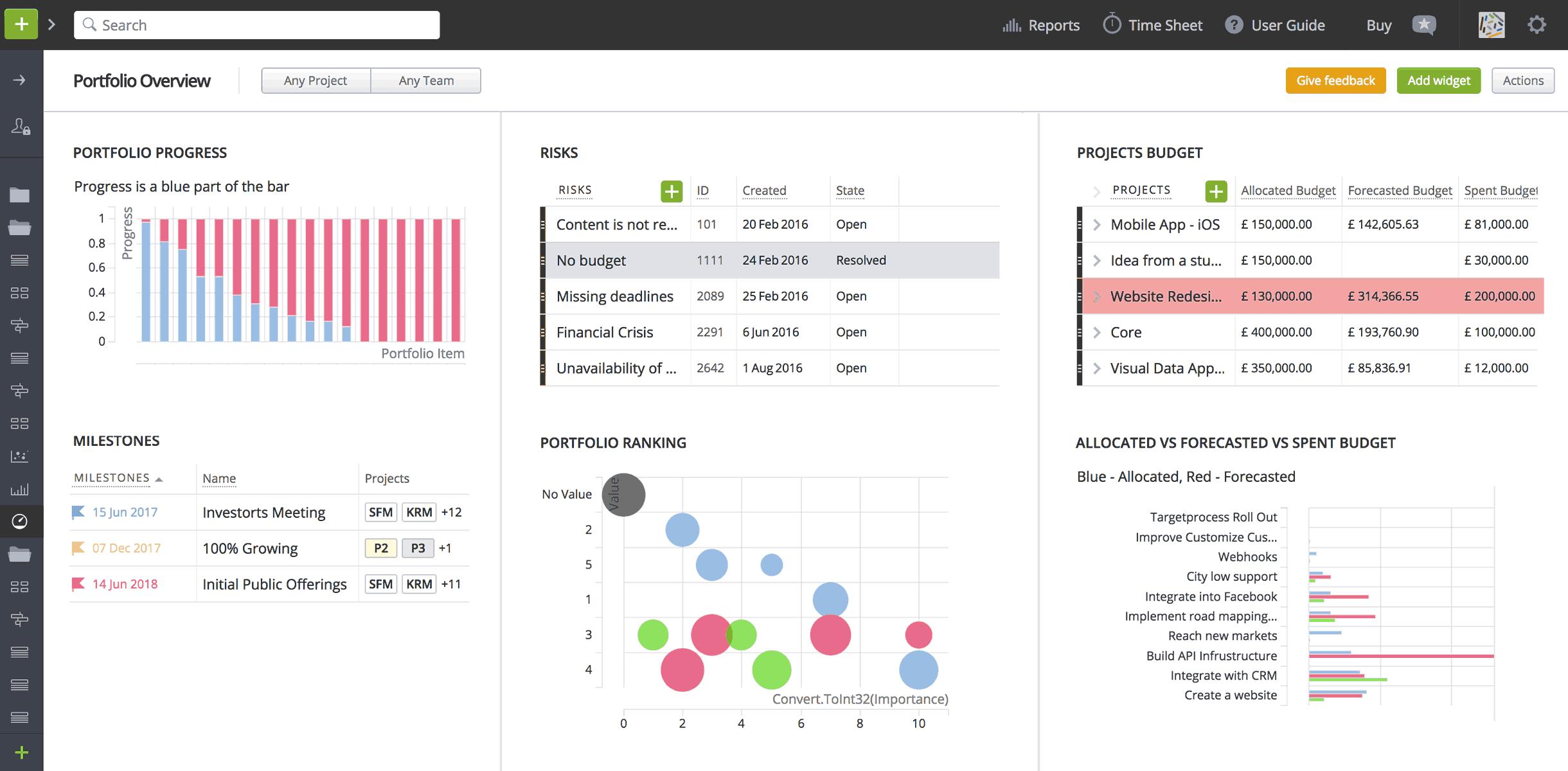 Targetprocess ist ein kostenloses Projektmanagement-Tool