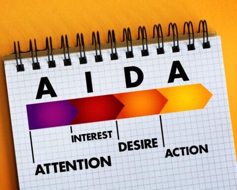 AIDA-Formel, AIDA-Prinzip, AIDA-Modells - Diese Marketing-Methode hat viele Namen, ist aber immer noch eine wirkungsvolle Strategie.