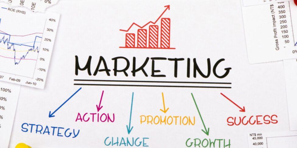 Print on Demand-Marketing